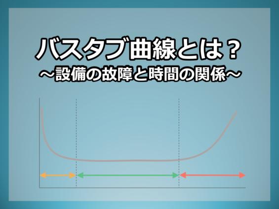 バスタブ曲線とは