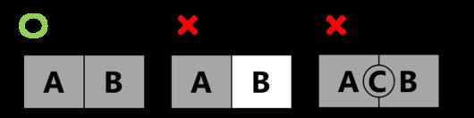 MECE概念図