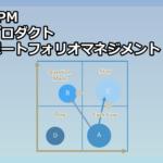 PPMプロダクトポートフォリオマネジメント