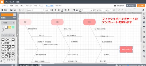 フィッシュボーンチャート_テンプレート作図