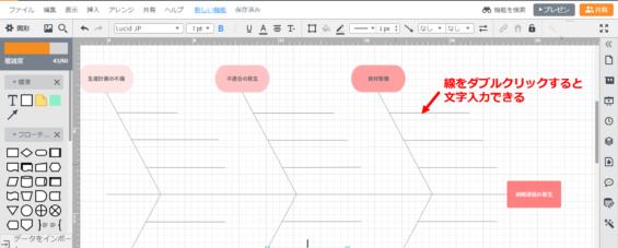 フィッシュボーンチャート_テンプレート作図2